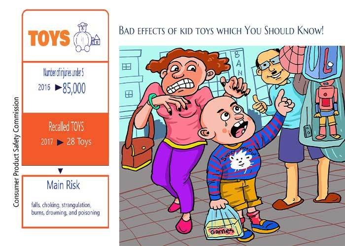 Bad-effects-of-kid-toys-what-You-Should-Know!