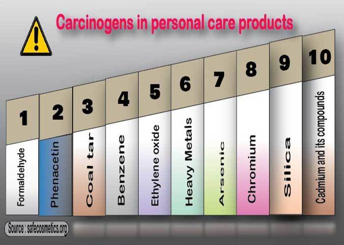 Top harmful elements for make up and skin care