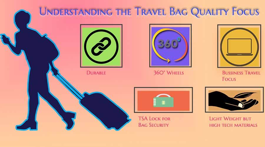 Best-travel-bag-Quality-and-Materials
